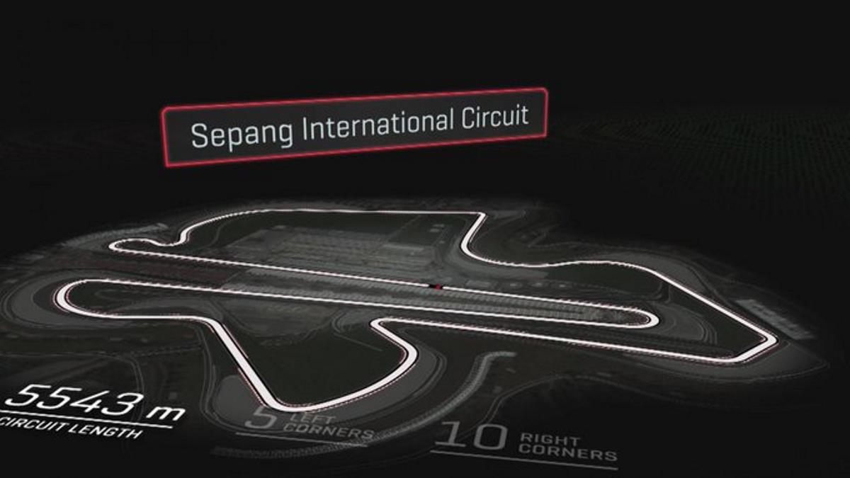 MotoGP, a Sepang domenica prossima il penultimo appuntamento della stagione
