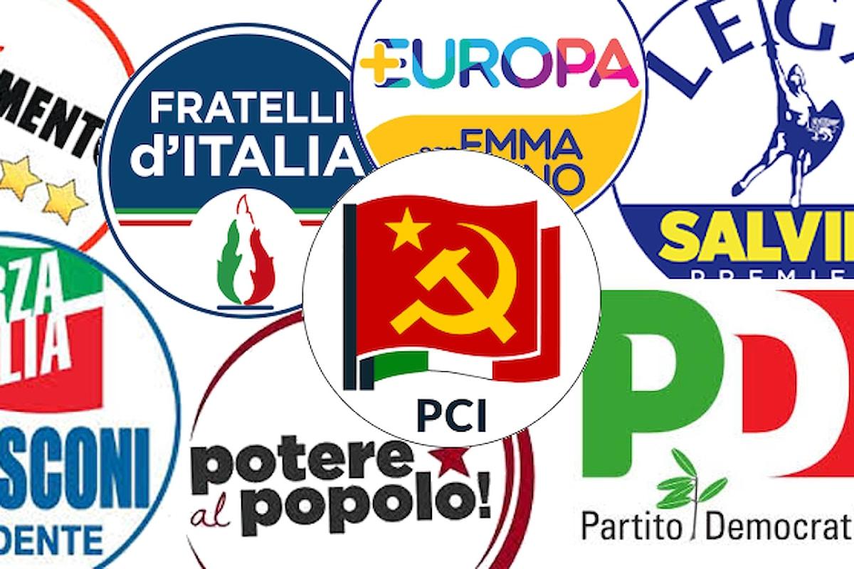 Sondaggio TG La7 del 25 maggio 2020: Fratelli d'Italia insidia i 5 Stelle in calo dello 0,3%