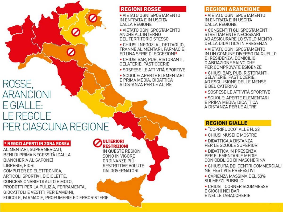 Sono 21 gli indicatori dalla cui interpretazione una regione può essere inserita in zona rossa, arancione o gialla: ecco il perché...