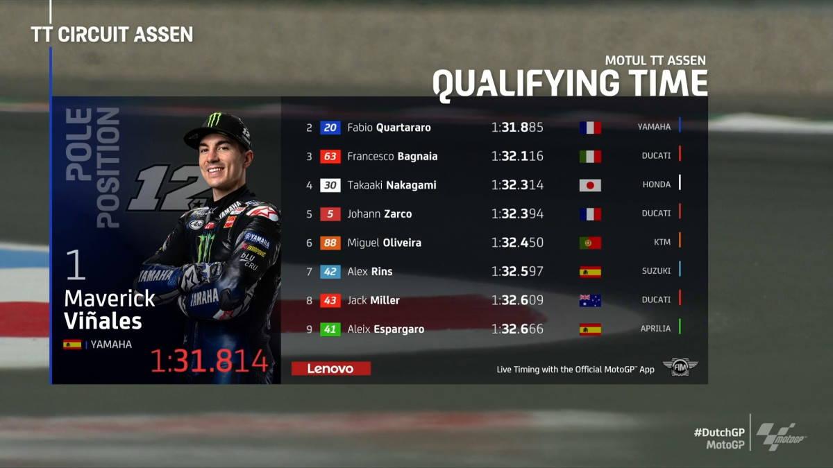 MotoGP, Yamaha davanti a tutti ad Assen con Vinales che conquista la pole