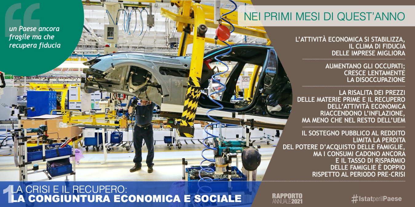 Istat, pubblicato il rapporto annuale 2021 sulla situazione del Paese