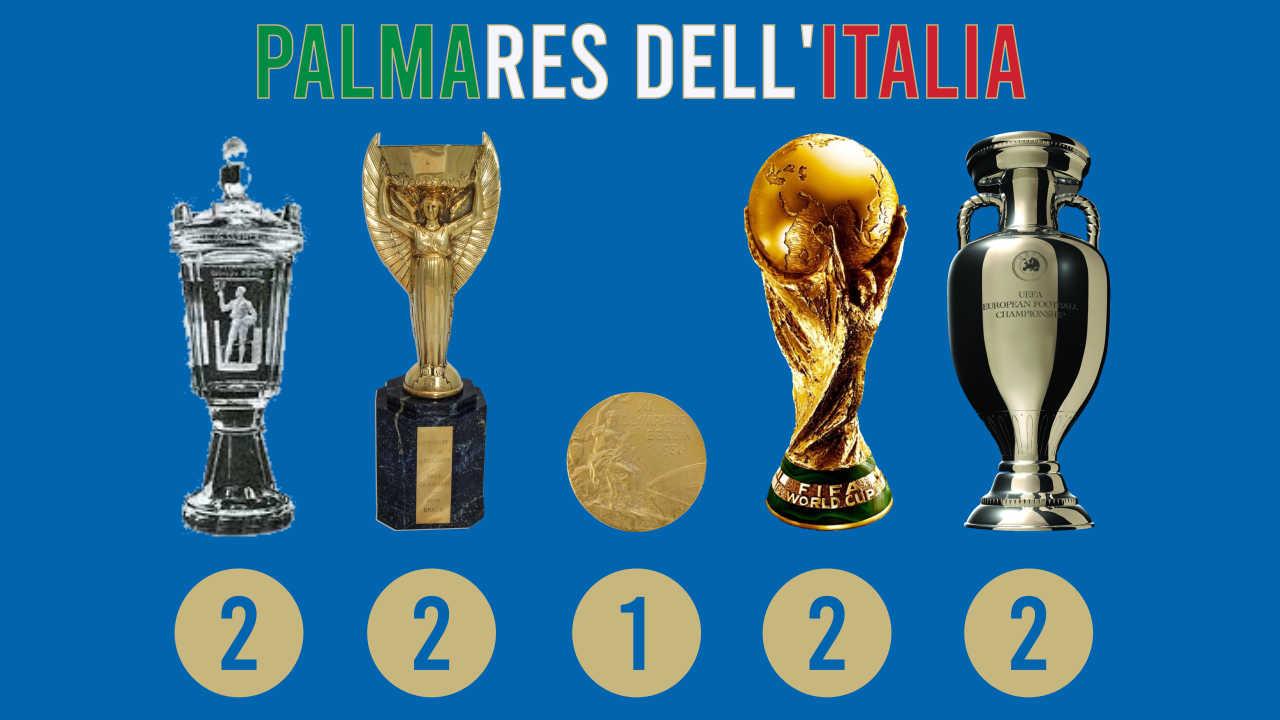 Tributo per la Nazionale Campione d'Europa: tutti i successi degli Azzurri
