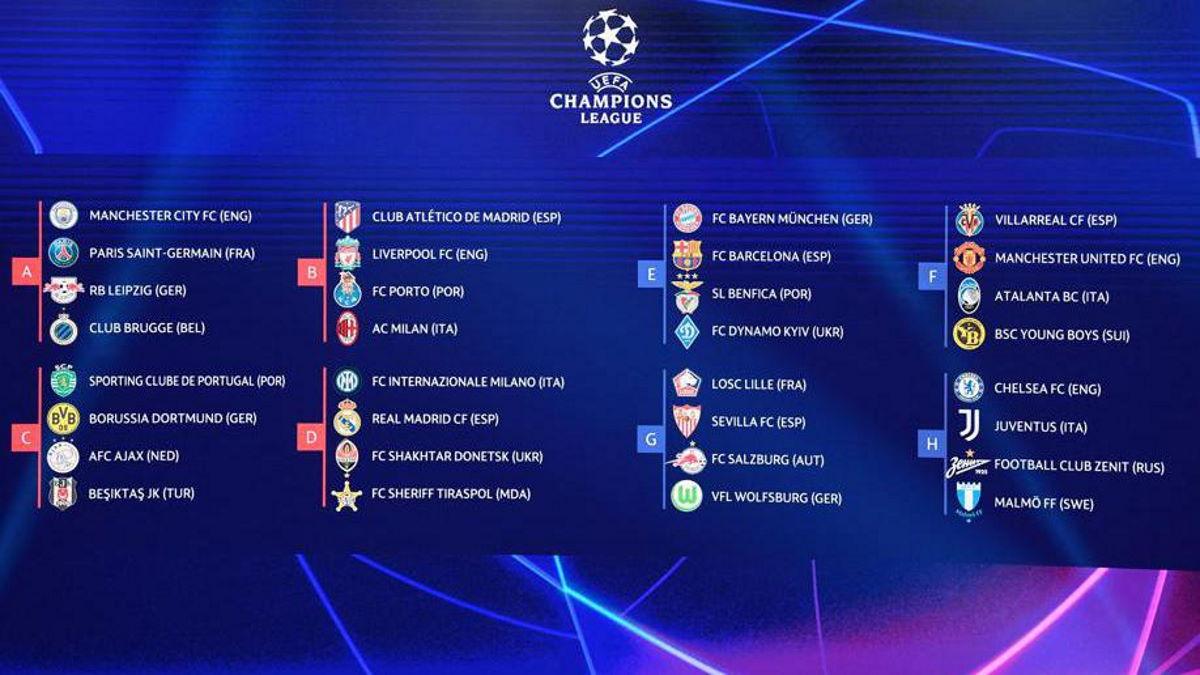 Gli accoppiamenti per la Champions League 2021/22, girone complicatissimo per il Milan