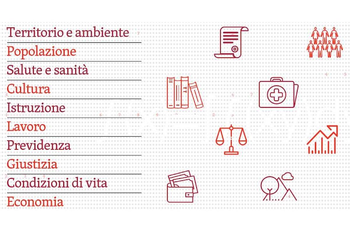 L'Italia del 2016 riassunta in cifre dall'Istat