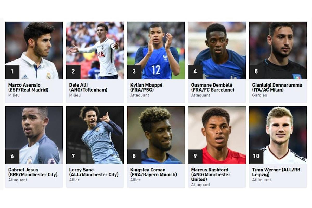 La Top 50 dei migliori talenti Under 21 secondo l'Equipe