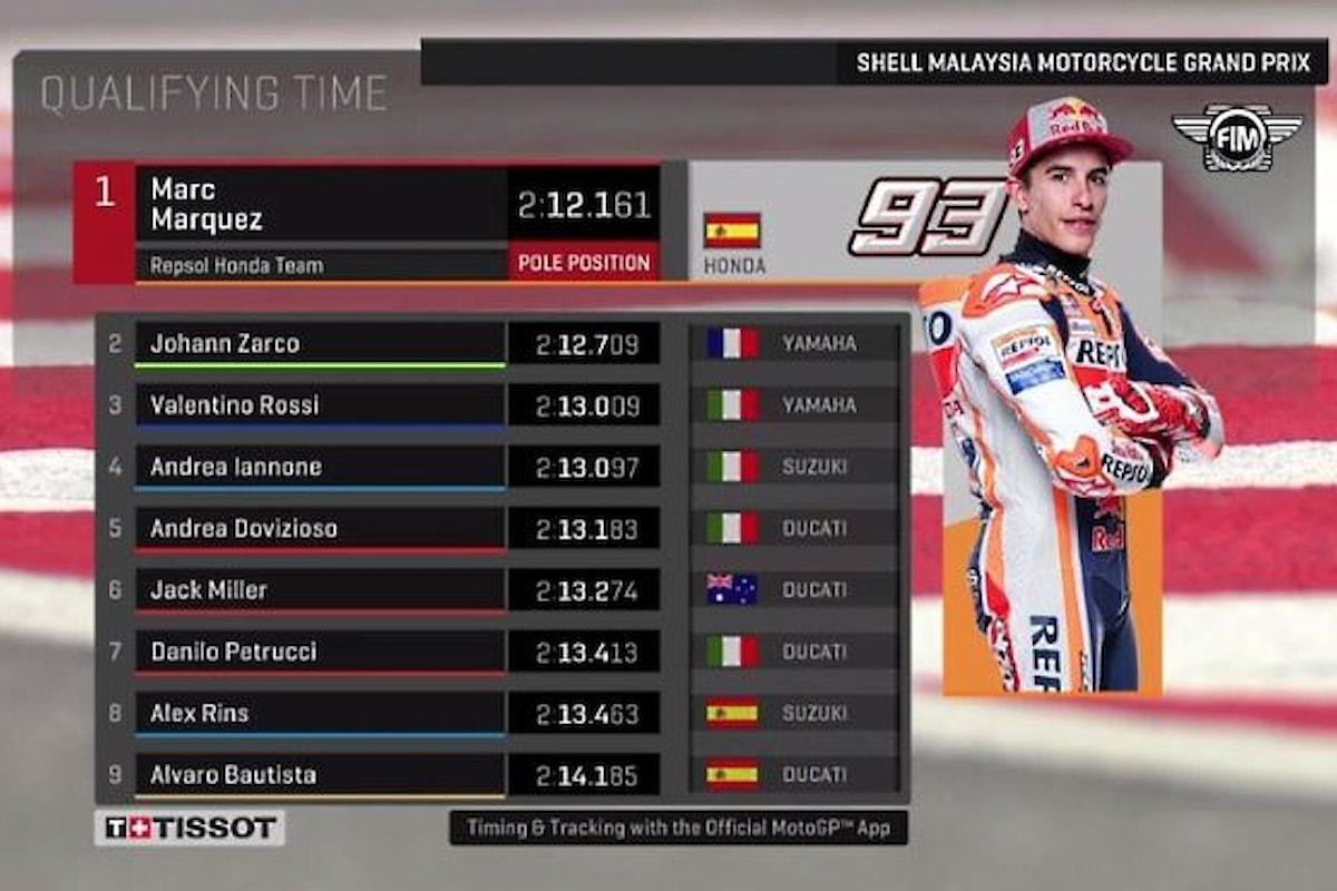 MotoGP, nelle qualifiche di Sepang 2018 la pioggia spiana la strada alla pole di Marquez