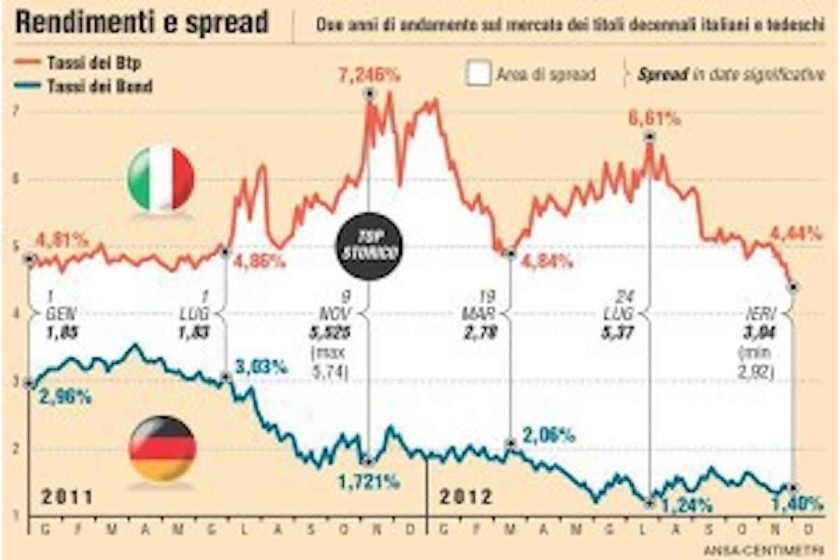 Il vero problema in Italia non è dato dalla chiusura dei porti!