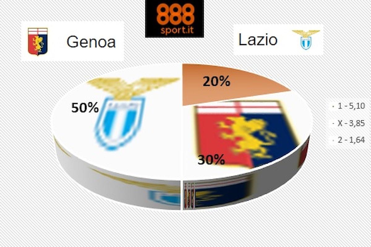 SERIE A: Genoa-Lazio, scossa Juric per il 30% degli scommettitori