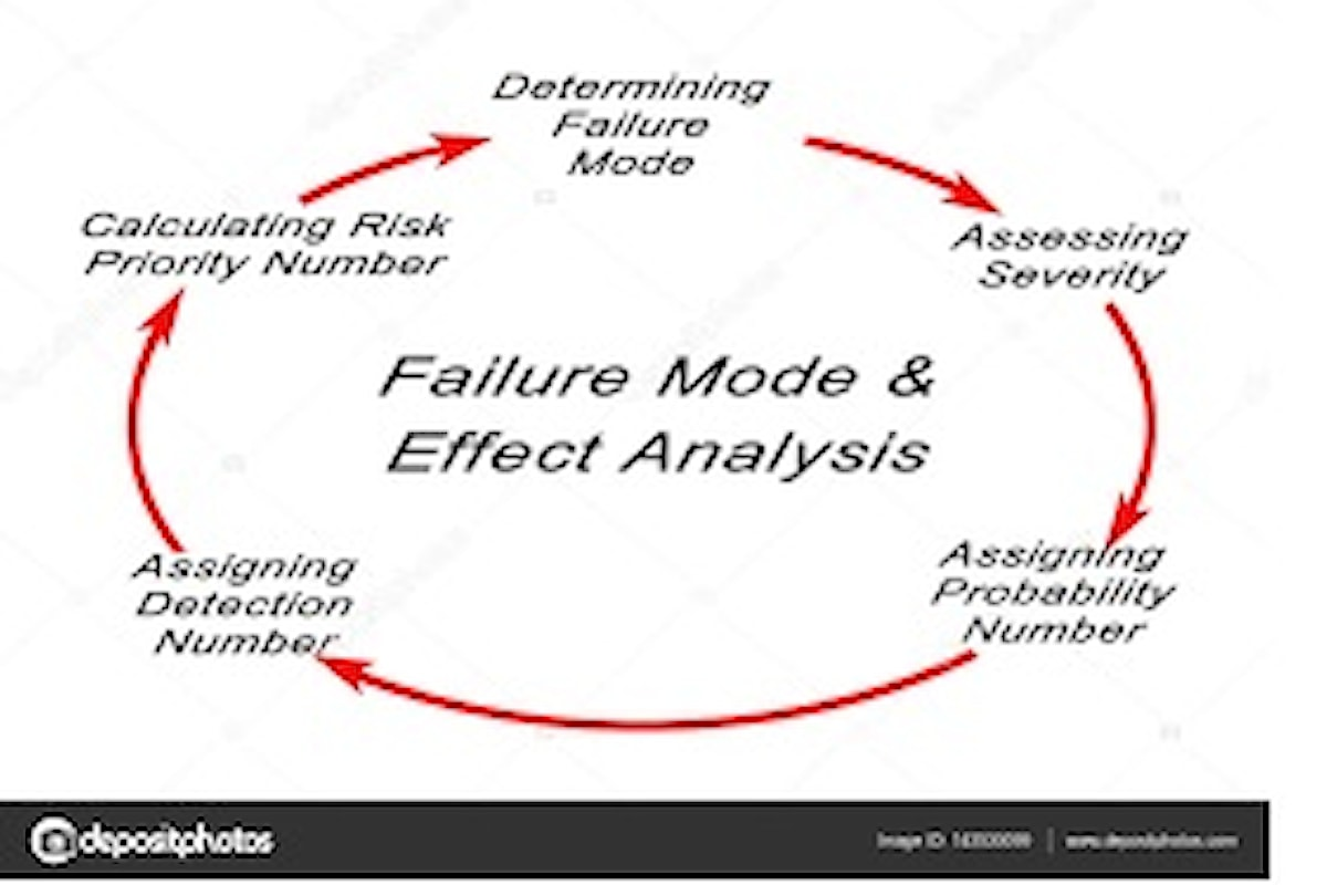 Faillure Modes and Effects Analysis