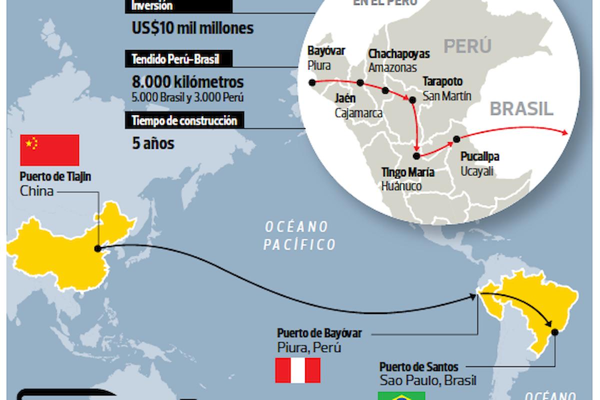 La CINA concorre per la ferrovia transcontinentale Brasile-Bolivia-Perù .. CONTRO PANAMA e missili Usa in Korea?